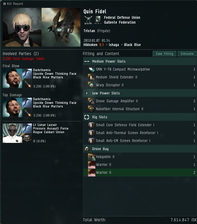 Eve Online – Another Eve Online Blog